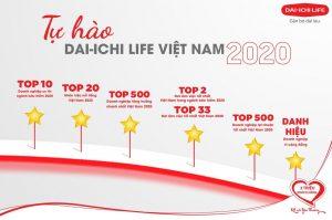 cùng nhìn lại năm 2020 của Dai Ichi Life Việt Nam